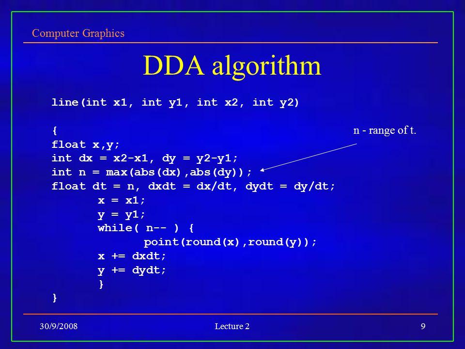 Computer Graphics 30/9/2008Lecture 29 DDA algorithm line(int x1, int y1, int x2, int y2) { float x,y; int dx = x2-x1, dy = y2-y1; int n = max(abs(dx),