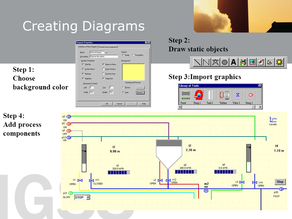 IGSS Step 1: Choose background color Step 3:Import graphics Step 2: Draw static objects Step 4: Add process components Creating Diagrams