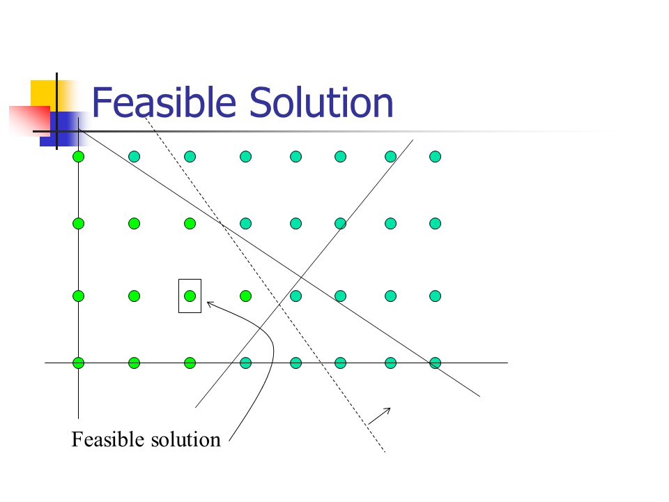 Feasible Solution Feasible solution