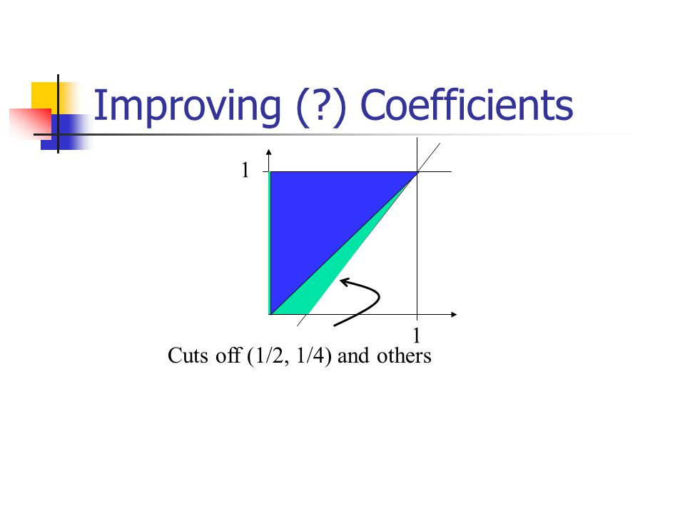 Improving ( ) Coefficients 1 1 Cuts off (1/2, 1/4) and others
