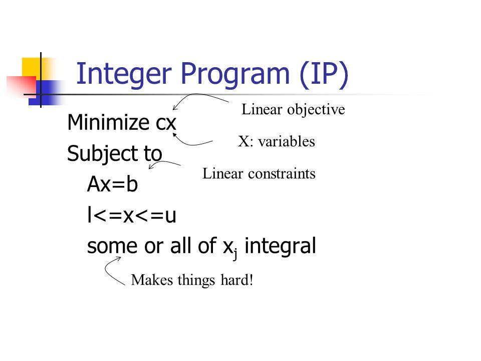 Integer Program (IP) Minimize cx Subject to Ax=b l<=x<=u some or all of x j integral X: variables Linear objective Linear constraints Makes things hard!