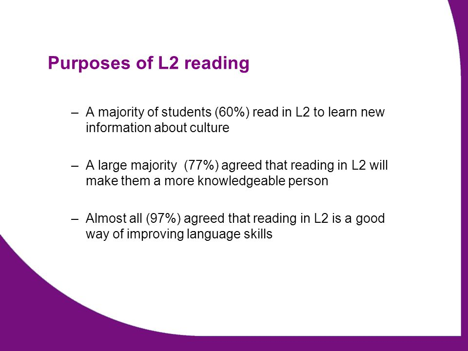 Purposes of L2 reading –A majority of students (60%) read in L2 to learn new information about culture –A large majority (77%) agreed that reading in L2 will make them a more knowledgeable person –Almost all (97%) agreed that reading in L2 is a good way of improving language skills