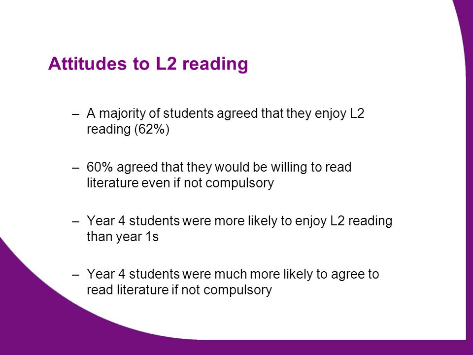 Attitudes to L2 reading –A majority of students agreed that they enjoy L2 reading (62%) –60% agreed that they would be willing to read literature even if not compulsory –Year 4 students were more likely to enjoy L2 reading than year 1s –Year 4 students were much more likely to agree to read literature if not compulsory