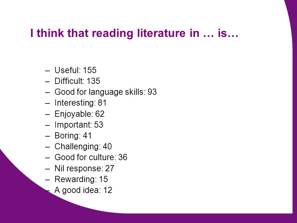 I think that reading literature in … is… –Useful: 155 –Difficult: 135 –Good for language skills: 93 –Interesting: 81 –Enjoyable: 62 –Important: 53 –Boring: 41 –Challenging: 40 –Good for culture: 36 –Nil response: 27 –Rewarding: 15 –A good idea: 12