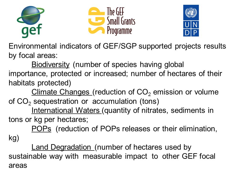Environmental indicators of GEF/SGP supported projects results by focal areas: Biodiversity (number of species having global importance, protected or