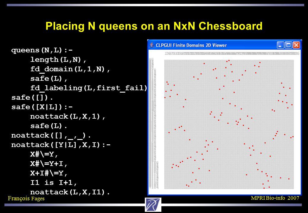 François Fages MPRI Bio-info 2007 Placing N queens on an NxN Chessboard queens(N,L):- length(L,N), fd_domain(L,1,N), safe(L), fd_labeling(L,first_fail).