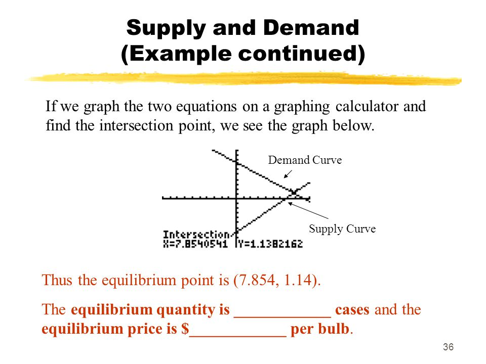 36 Supply and Demand (Example continued) If we graph the two equations on a graphing calculator and find the intersection point, we see the graph belo