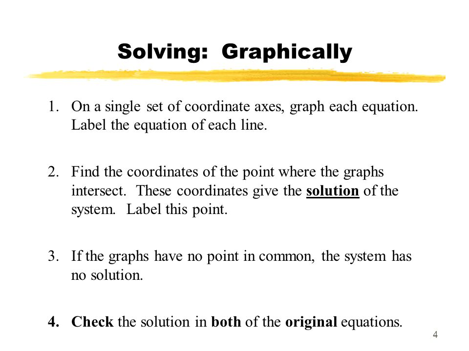 35 Supply and Demand Example Method II: Solve the system graphically Graph the two equations in the same coordinate system using a graphing calculator and find the ______________________ _________________________________________________.