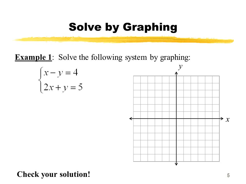 5 Solve by Graphing Example 1: Solve the following system by graphing: x y Check your solution!