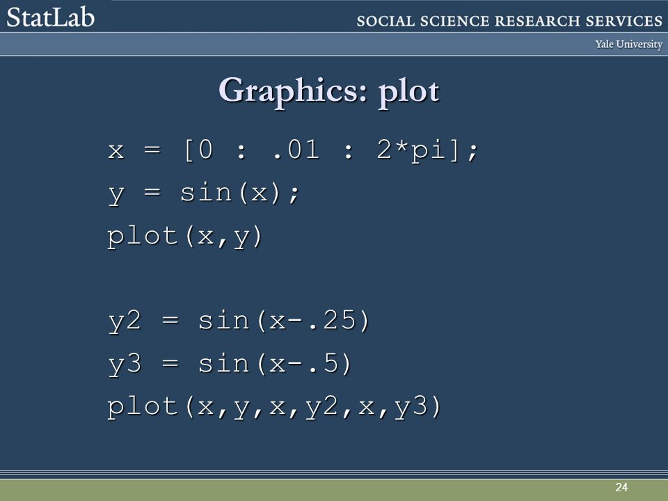 24 Graphics: plot x = [0 :.01 : 2*pi]; y = sin(x); plot(x,y) y2 = sin(x-.25) y3 = sin(x-.5) plot(x,y,x,y2,x,y3)