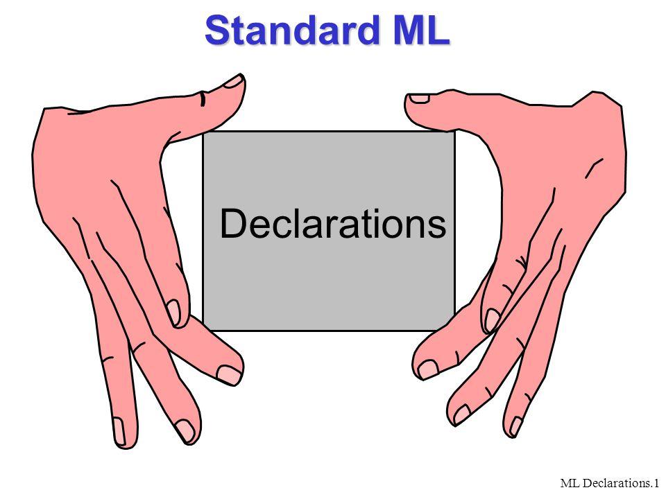 ML Declarations.1 Standard ML Declarations
