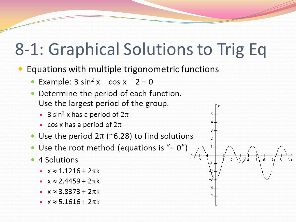 8-1: Graphical Solutions to Trig Eq Equations with multiple functions & multiple periods Example: tan x – 0.5 = 3 sin x Period of tan x – 0.5 is  Period of 3 sin x is 2  Use a period of 2  for finding solutions Use the intersection method to find solutions (equations on each side) 4 Solutions x  1.2829 + 2  k x  3.2667 + 2  k x  5.1324 + 2  k x  6.0260 + 2  k