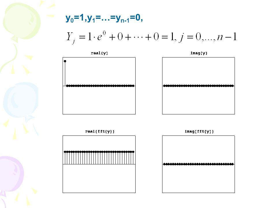 y 0 =1,y 1 =…=y n-1 =0,