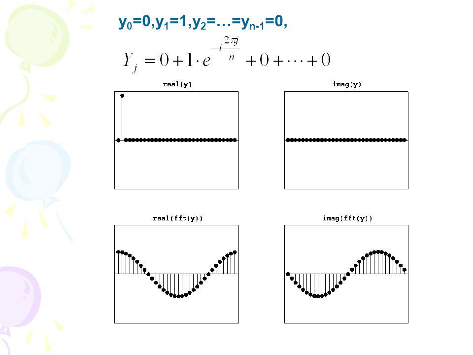 y 0 =0,y 1 =1,y 2 =…=y n-1 =0,