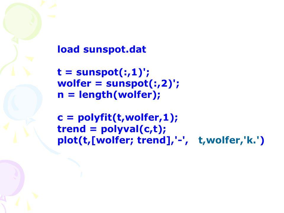 load sunspot.dat t = sunspot(:,1)'; wolfer = sunspot(:,2)'; n = length(wolfer); c = polyfit(t,wolfer,1); trend = polyval(c,t); plot(t,[wolfer; trend],