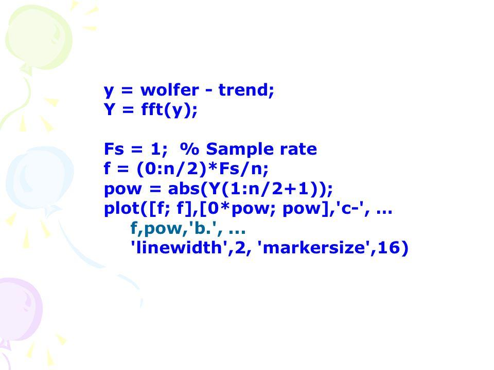 y = wolfer - trend; Y = fft(y); Fs = 1; % Sample rate f = (0:n/2)*Fs/n; pow = abs(Y(1:n/2+1)); plot([f; f],[0*pow; pow],'c-', … f,pow,'b.',... 'linewi