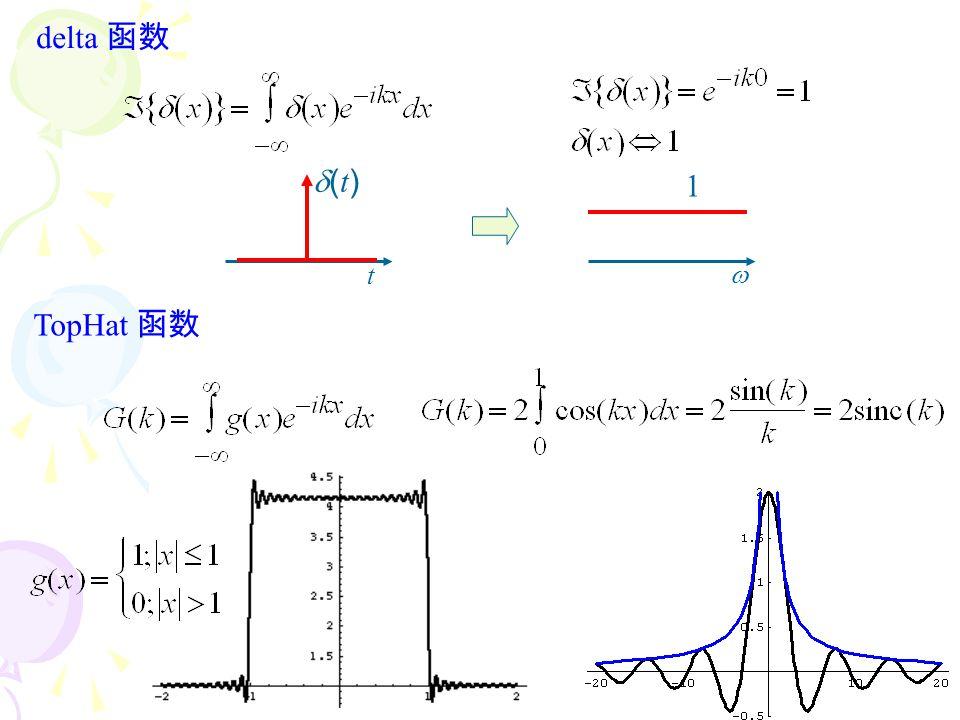delta 函数 t (t)(t)   TopHat 函数