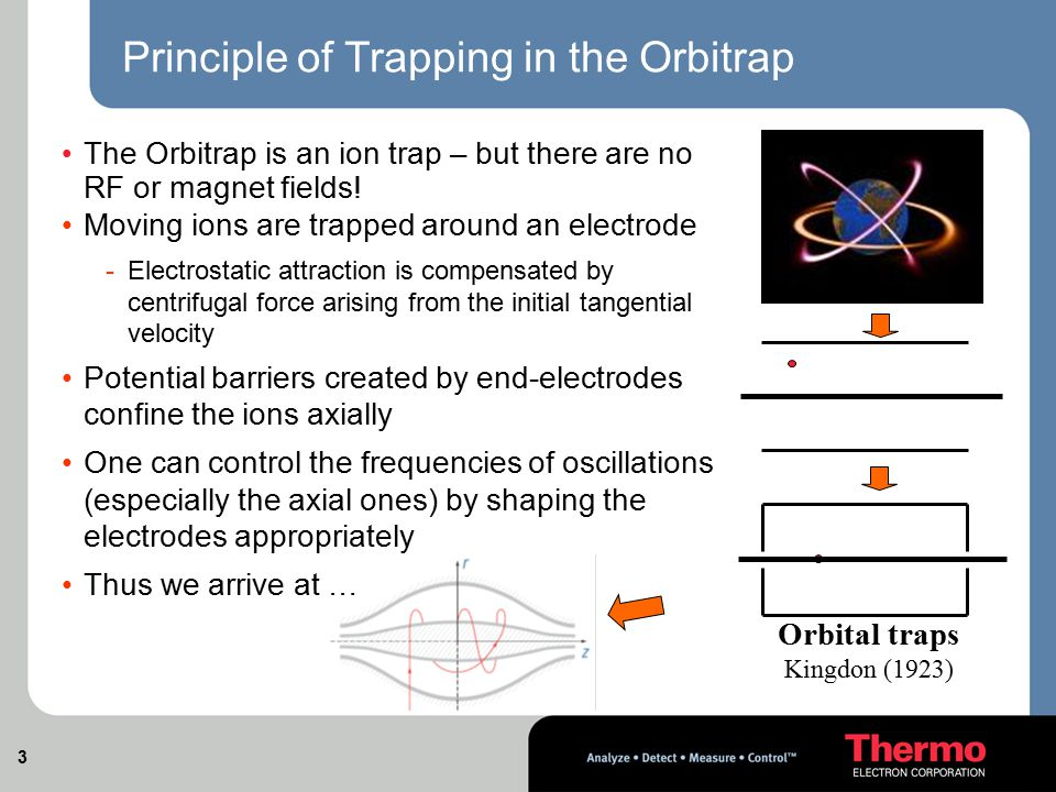 34 Parallel Detection in Orbitrap and Linear Ion Trap Total cycle is 2.4 seconds 1 High resolution scan with accuracies < 5 ppm External calibration 5 ion trap MS/MS in parallel RT: 41.56 High resolution Full scan # 4869 High resolution full scan in Orbitrap and 5 MS/MS in linear ion trap RT: 41.57 MS/MS of m/z 598.6 Scan # 4870 RT: 41.58 MS/MS of m/z 547.3 Scan # 4871 RT: 41.58 MS/MS of m/z 777.4 Scan # 4872 RT: 41.59 MS/MS of m/z 974.9 Scan # 4873 RT: 41.60 MS/MS of m/z 1116.5 Scan # 4874 0.0 0.5 1.0 1.5 2.0 2..5 Time [sec]