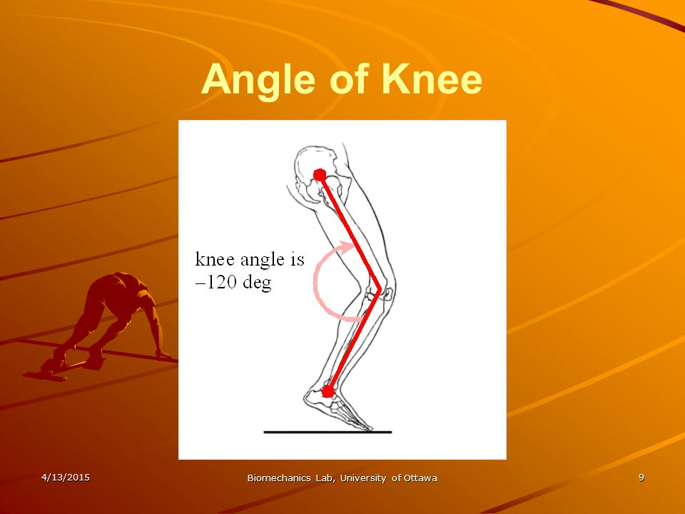 4/13/2015 Biomechanics Lab, University of Ottawa 9 Angle of Knee