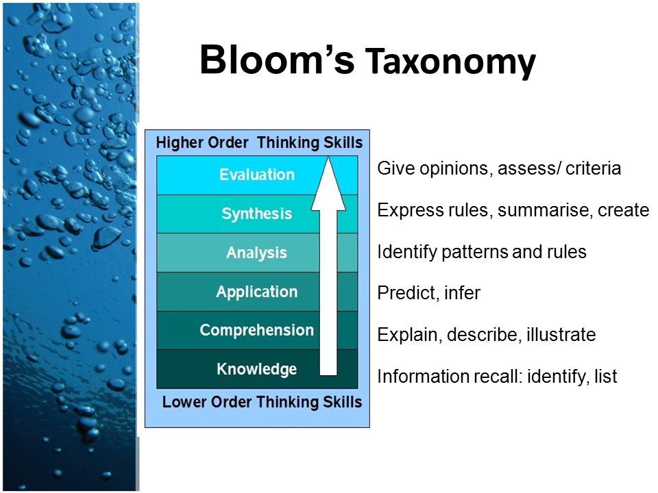 Bloom's Taxonomy Give opinions, assess/ criteria Express rules, summarise, create Identify patterns and rules Predict, infer Explain, describe, illust