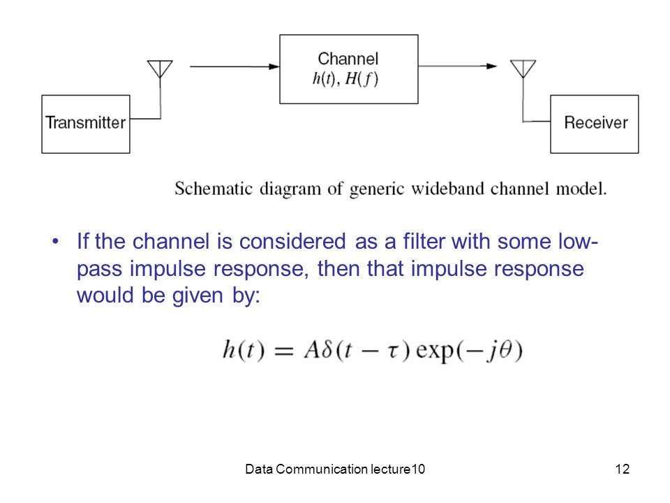 Data Communication lecture1012 If the channel is considered as a filter with some low- pass impulse response, then that impulse response would be given by:
