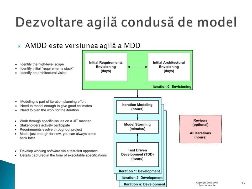  AMDD este versiunea agilă a MDD 17