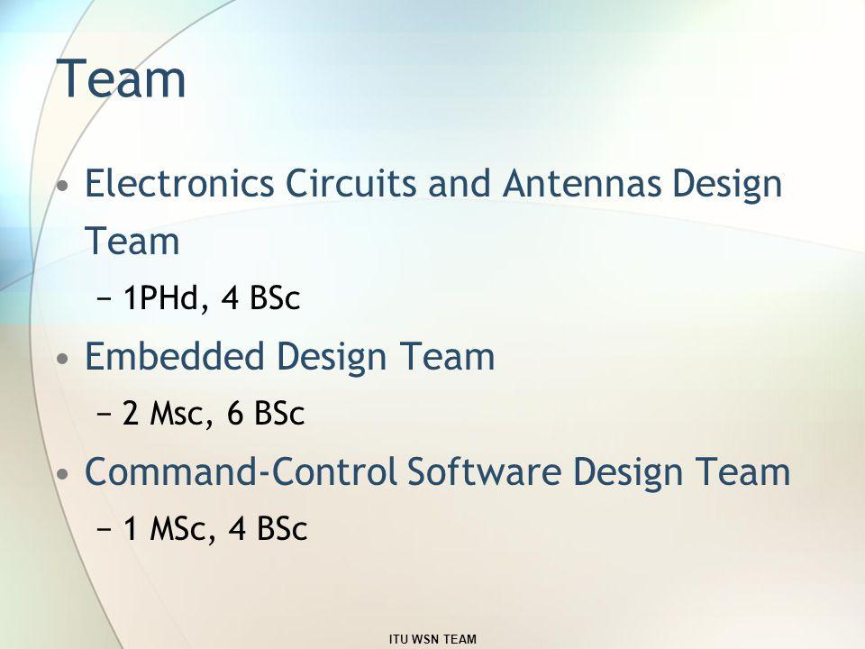 Team Electronics Circuits and Antennas Design Team −1PHd, 4 BSc Embedded Design Team −2 Msc, 6 BSc Command-Control Software Design Team −1 MSc, 4 BSc ITU WSN TEAM