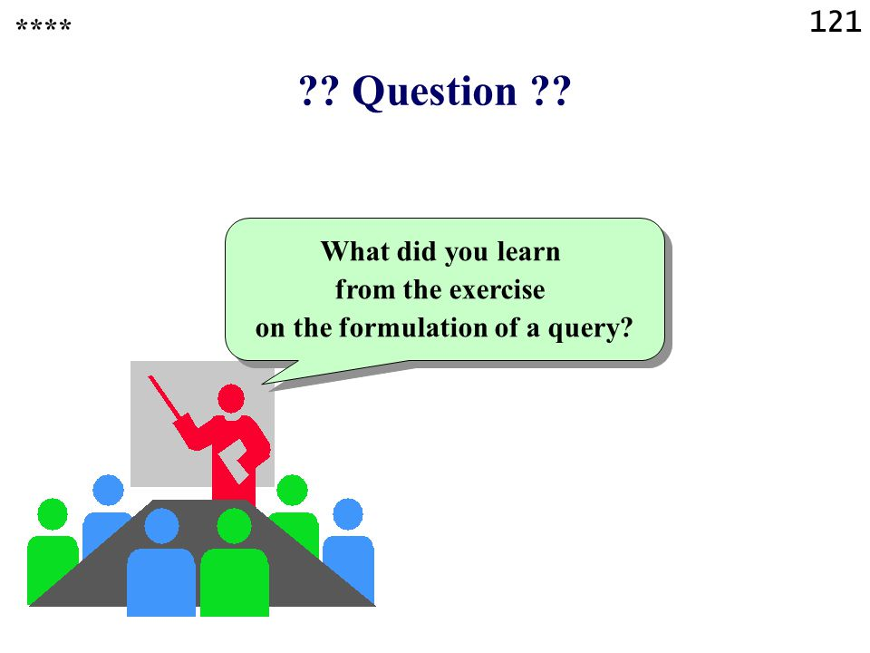 121 ?? Question ?? What did you learn from the exercise on the formulation of a query? ****