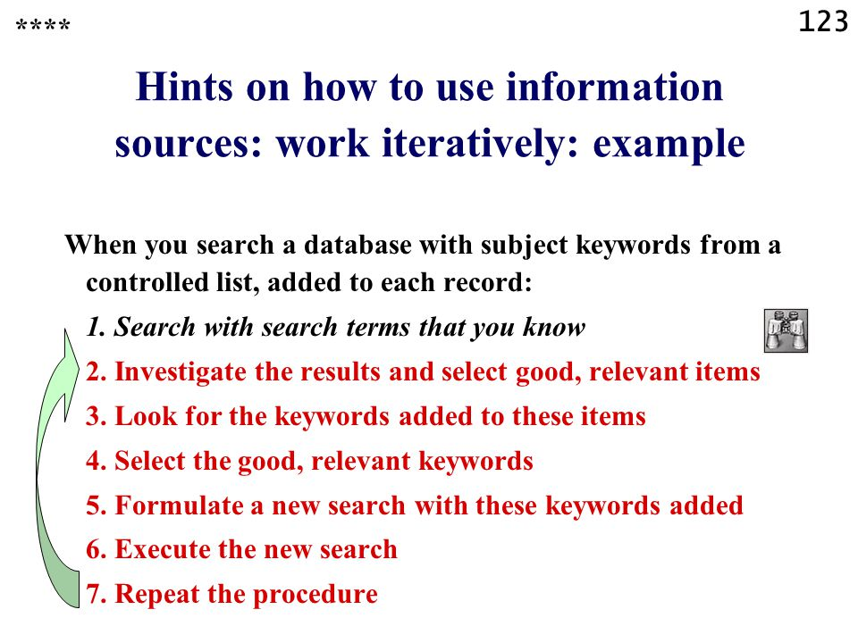 123 **** Hints on how to use information sources: work iteratively: example When you search a database with subject keywords from a controlled list, added to each record: 1.