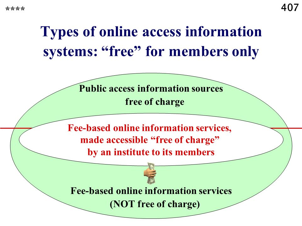 407 Types of online access information systems: free for members only **** Public access information sources free of charge Fee-based online information services (NOT free of charge) Fee-based online information services, made accessible free of charge by an institute to its members