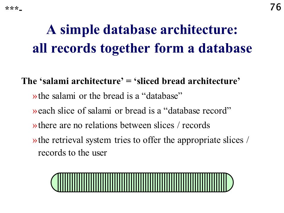 76 A simple database architecture: all records together form a database The 'salami architecture' = 'sliced bread architecture' »the salami or the bread is a database »each slice of salami or bread is a database record »there are no relations between slices / records »the retrieval system tries to offer the appropriate slices / records to the user ***-