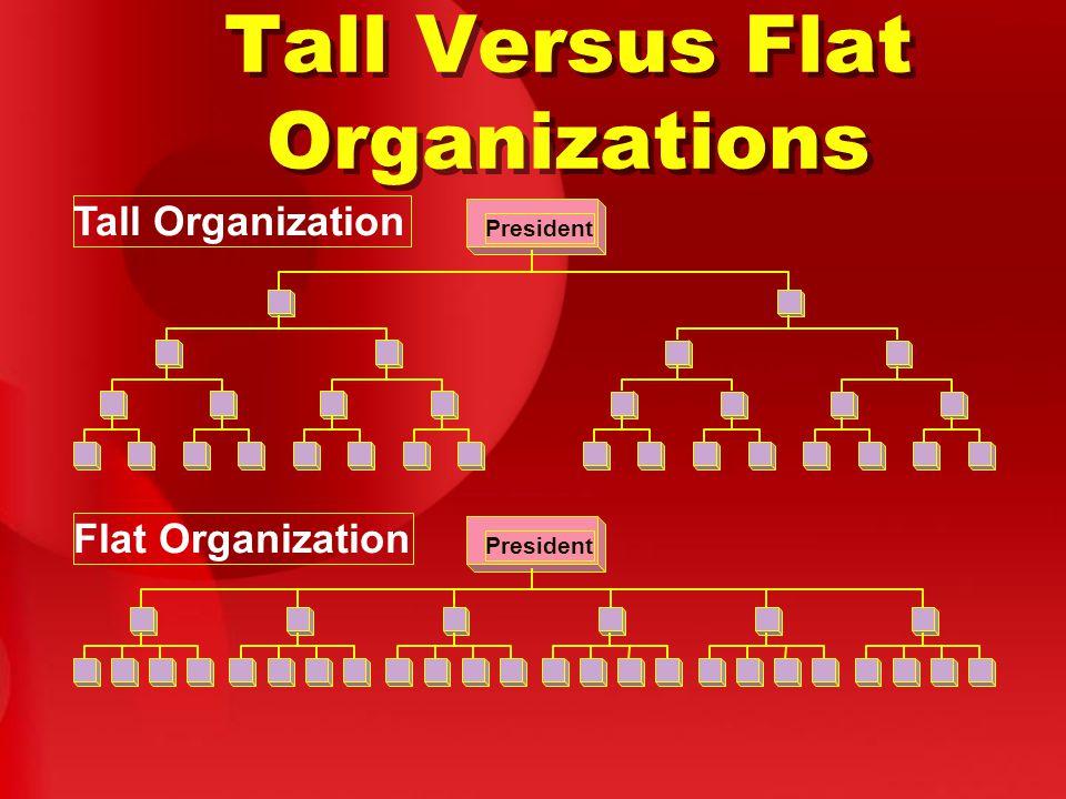 Tall Versus Flat Organizations Tall Organization Flat Organization