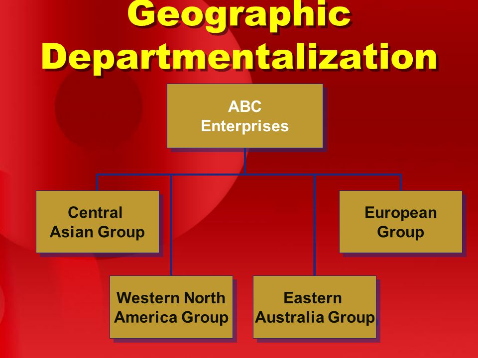Geographic Departmentalization ABC Enterprises ABC Enterprises Central Asian Group Central Asian Group Eastern Australia Group Eastern Australia Group