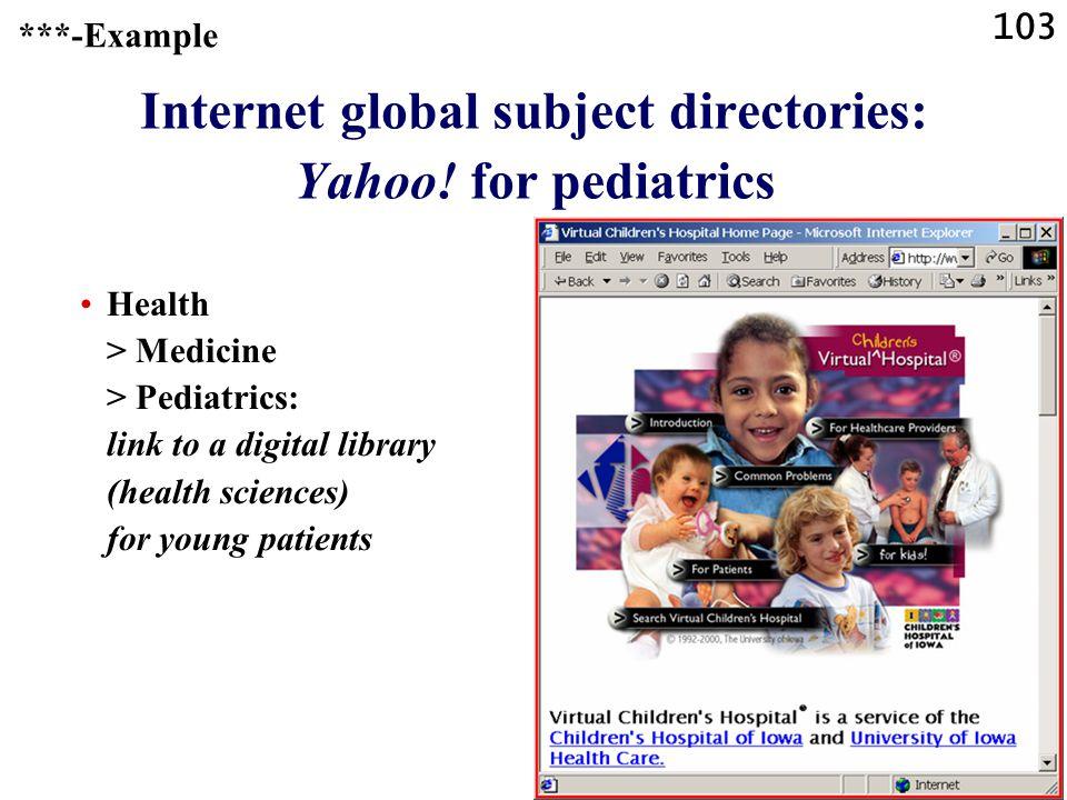 103 Internet global subject directories: Yahoo.