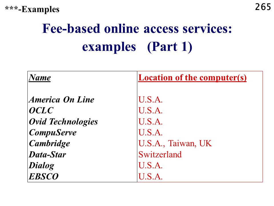 265 Fee-based online access services: examples (Part 1) Location of the computer(s)U.S.A. U.S.A. U.S.A. U.S.A., Taiwan, UK Switzerland U.S.A. Name Ame