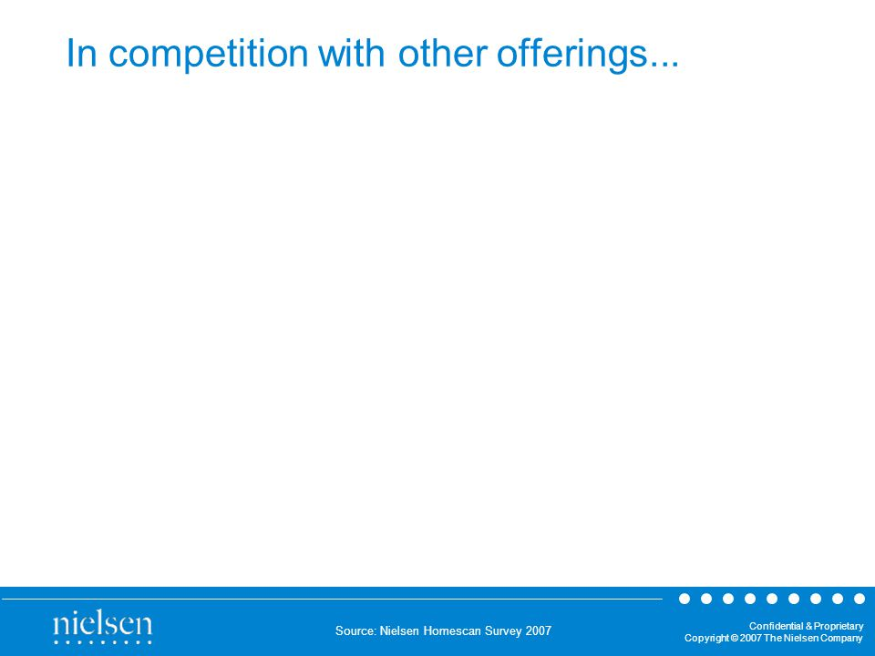 Confidential & Proprietary Copyright © 2007 The Nielsen Company In competition with other offerings...