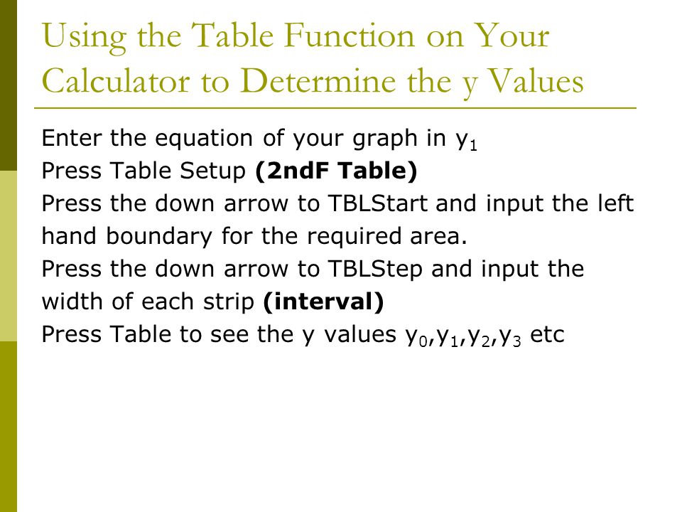 Using the Table Function on Your Calculator to Determine the y Values Enter the equation of your graph in y 1 Press Table Setup (2ndF Table) Press the down arrow to TBLStart and input the left hand boundary for the required area.
