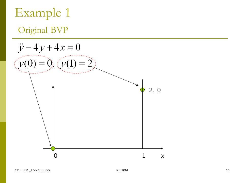 CISE301_Topic8L8&9KFUPM14 Example 1 Original BVP 2. 0 0 1 x
