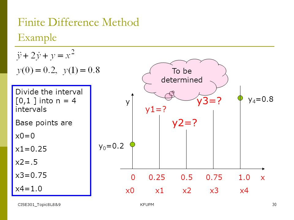 CISE301_Topic8L8&9KFUPM29 Solution of Boundary-Value Problems Finite Difference Method  Divide the interval into n intervals.  The solution of the B
