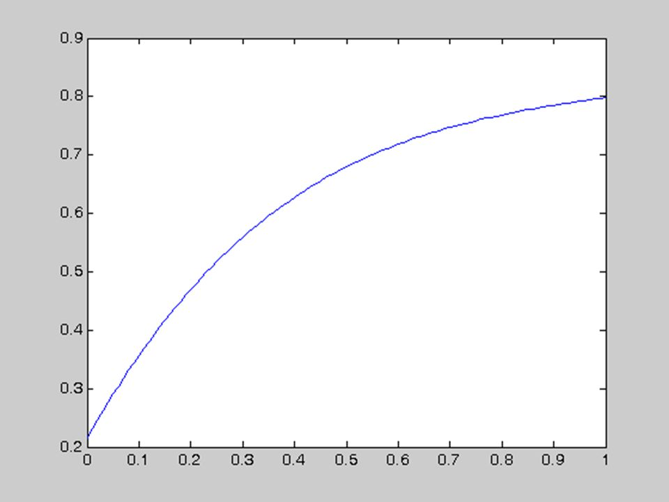 CISE301_Topic8L8&9KFUPM35 Second Order BVP