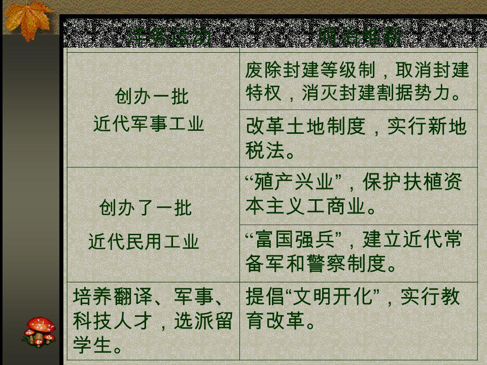 明治天皇为改革颁布的《五条誓文》 一 广兴会议,万事决于公论。 二 上下一心,盛行经统。 三 官武一体,以至庶民,各遂其志,毋 使人心倦怠。 四 破除旧来之陋习,一本天地之公道。 五 求知识于世界,大振皇国之基础。 于上列御誓文,不有违悖,是为宗旨。