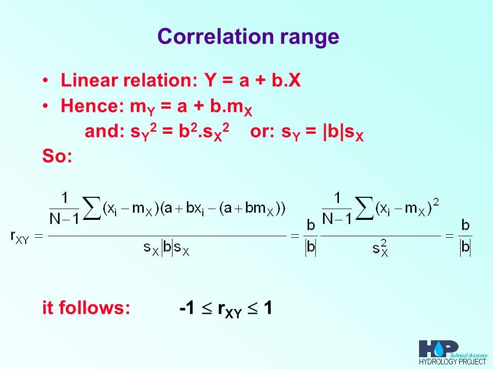 Correlation range Linear relation: Y = a + b.X Hence: m Y = a + b.m X and: s Y 2 = b 2.s X 2 or: s Y = |b|s X So: it follows: -1  r XY  1