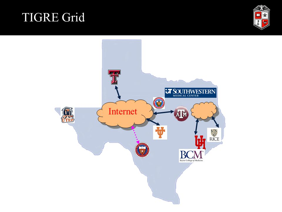 HiPCAT/TIGRE Objectives  To build a nationally recognized infrastructure in advanced computing and networking  To enhance collaborations among Texas Institutions of higher education and Texas industry with national and international in science and engineering projects  To enable Texas Scientists and Engineers in academia and industry to pursue leading edge research in biomedicine, energy and environment, aerospace, materials science, agriculture, and IT  To help educate a highly competitive workforce that will allow Texas to assume a leadership role in the national and global economy