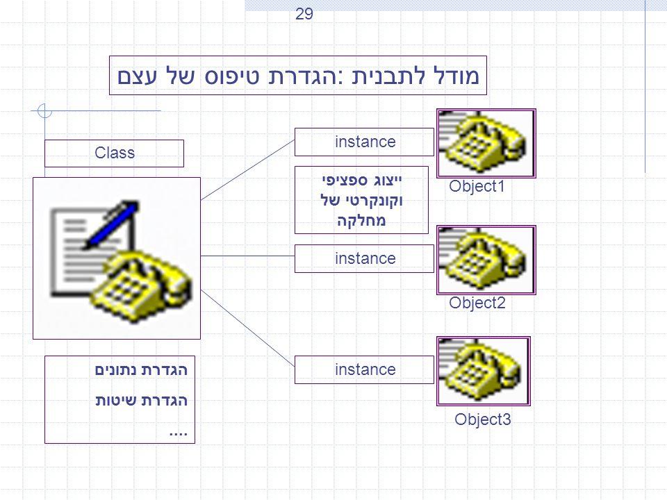 Class instance Object1 Object2 Object3 מודל לתבנית :הגדרת טיפוס של עצם הגדרת נתונים הגדרת שיטות.... ייצוג ספציפי וקונקרטי של מחלקה 29