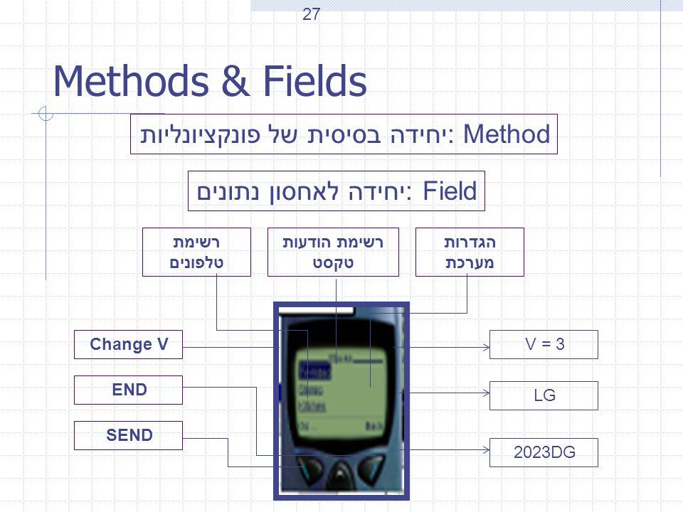 Methods & Fields Method :יחידה בסיסית של פונקציונליות Field :יחידה לאחסון נתונים LG 2023DG V = 3Change V SEND END רשימת טלפונים רשימת הודעות טקסט הגדר