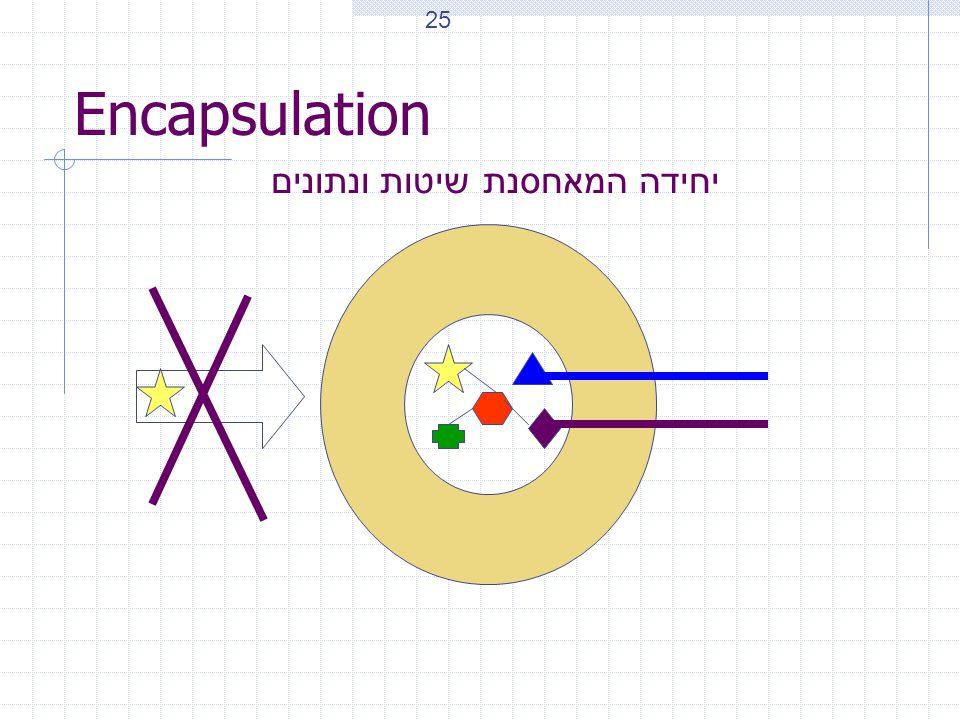 Encapsulation יחידה המאחסנת שיטות ונתונים 25