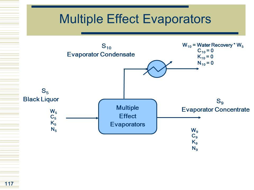 117 Multiple Effect Evaporators Multiple Effect Evaporators W 10 = Water Recovery * W 5 C 10 = 0 K 10 = 0 N 10 = 0 S5S5 W5W5 C5C5 K5K5 N5N5 Black Liqu