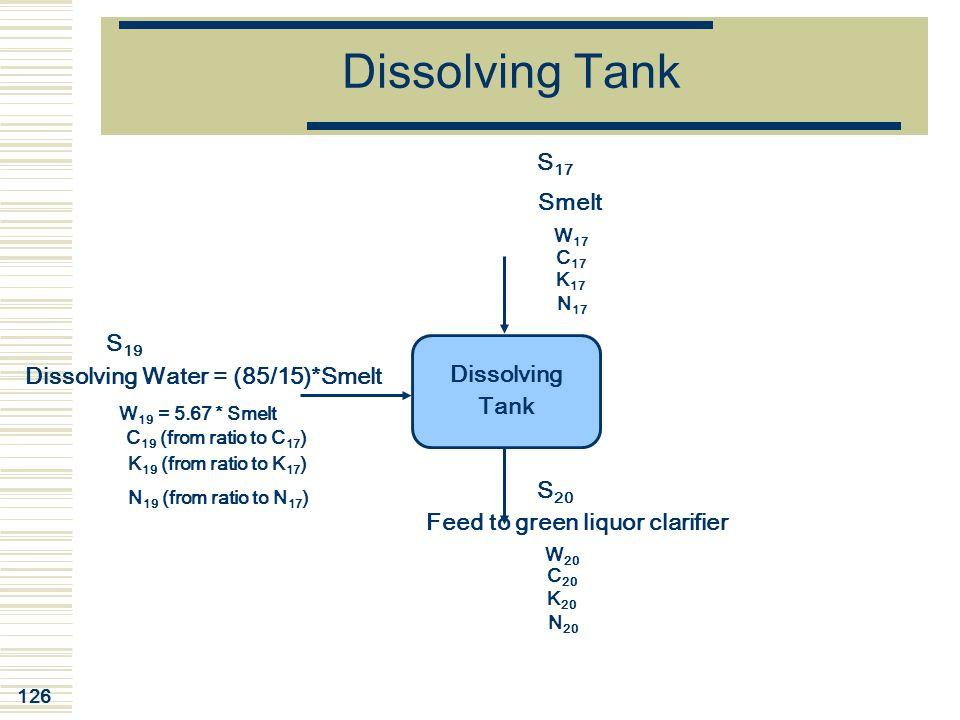 126 Dissolving Tank Dissolving Tank W 17 C 17 K 17 N 17 S 17 Smelt W 19 = 5.67 * Smelt C 19 (from ratio to C 17 ) K 19 (from ratio to K 17 ) N 19 (fro