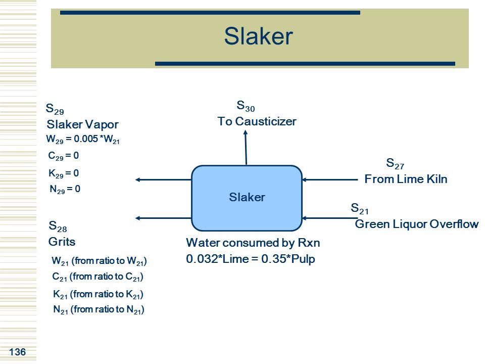 136 Slaker S 30 To Causticizer S 27 From Lime Kiln S 21 Green Liquor Overflow S 29 Slaker Vapor S 28 Grits C 29 = 0 K 29 = 0 N 29 = 0 W 29 = 0.005 *W