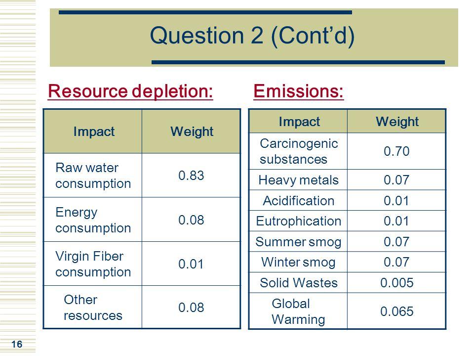 16 Question 2 (Cont'd) Resource depletion:Emissions: ImpactWeight Raw water consumption 0.83 Energy consumption 0.08 Virgin Fiber consumption 0.01 Oth
